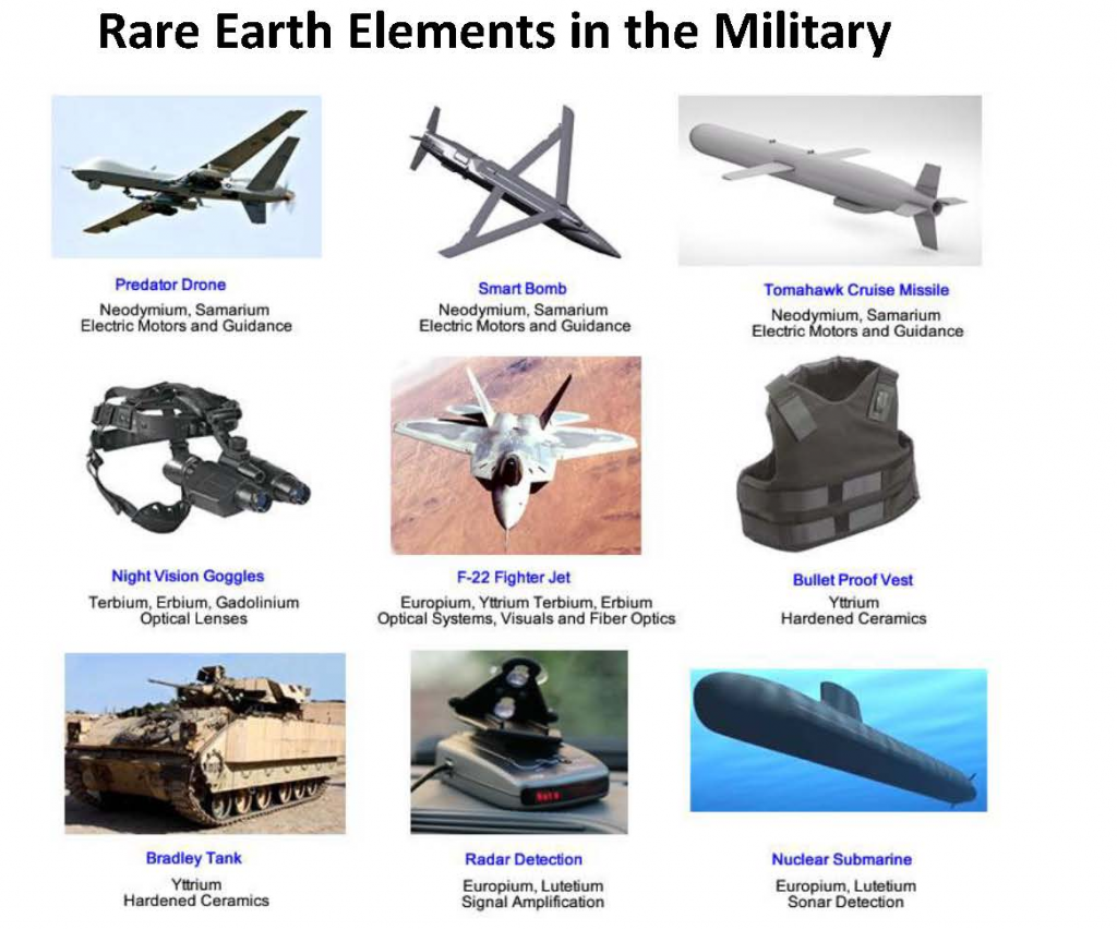 rare earth metals The company provides materials known as rare earths, which are used to make  personal electronics like smartphones and televisions, and.